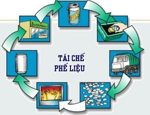tái chế phế liệu là gì